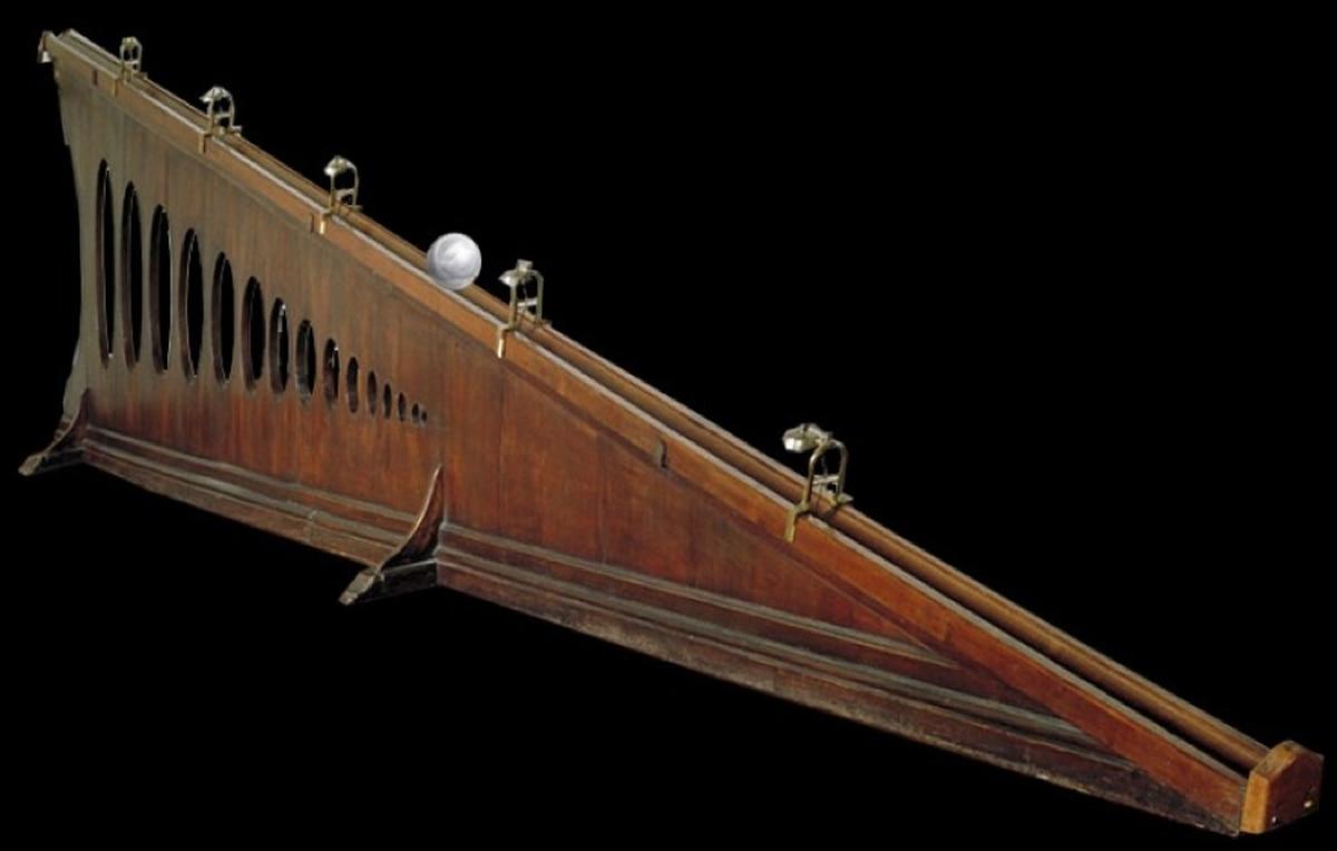 El plano inclinado de Galileo  El juego de la ciencia
