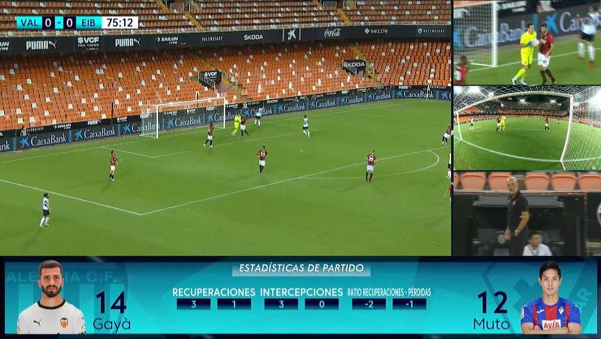 LaLiga llega al fútbol total  Esto es LaLiga